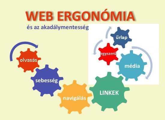 WEB ergonómisa és az akadálymentesség